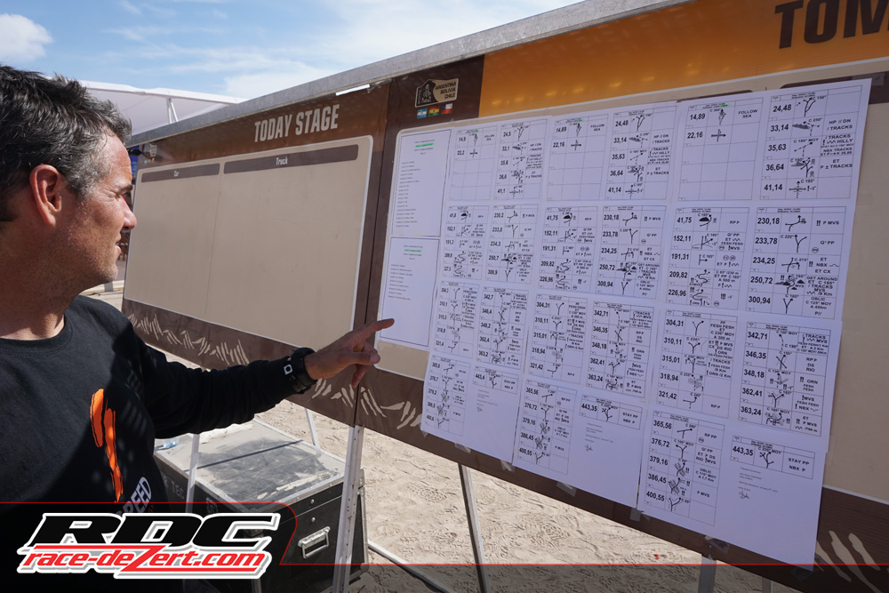 The Dakar Road Book 101 - race
